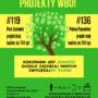 WBO – Plakat